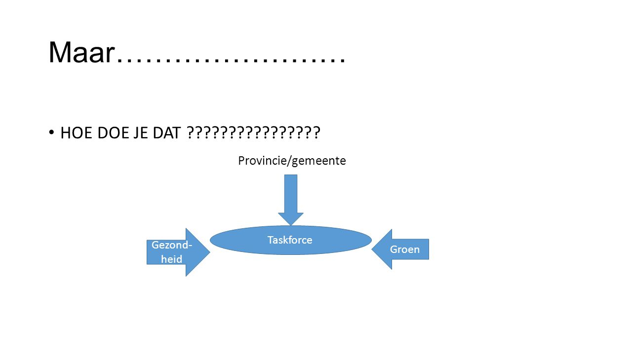 Maar…………………… HOE DOE JE DAT ???????????????? Provincie/gemeente Taskforce Gezond- heid Groen