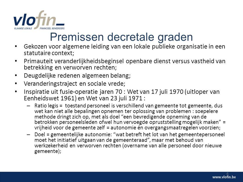 Premissen decretale graden Gekozen voor algemene leiding van een lokale publieke organisatie in een statutaire context; Primauteit veranderlijkheidsbe