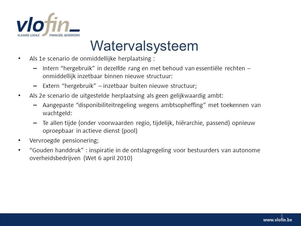"""Watervalsysteem Als 1e scenario de onmiddellijke herplaatsing : – Intern """"hergebruik"""" in dezelfde rang en met behoud van essentiële rechten – onmiddel"""