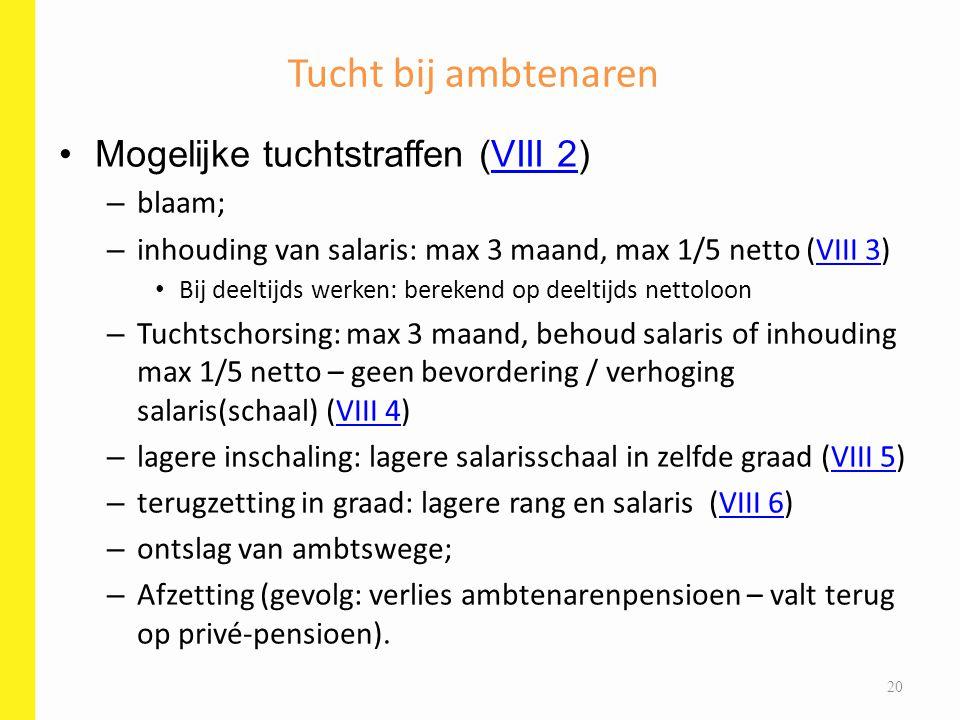 Mogelijke tuchtstraffen (VIII 2)VIII 2 – blaam; – inhouding van salaris: max 3 maand, max 1/5 netto (VIII 3)VIII 3 Bij deeltijds werken: berekend op d