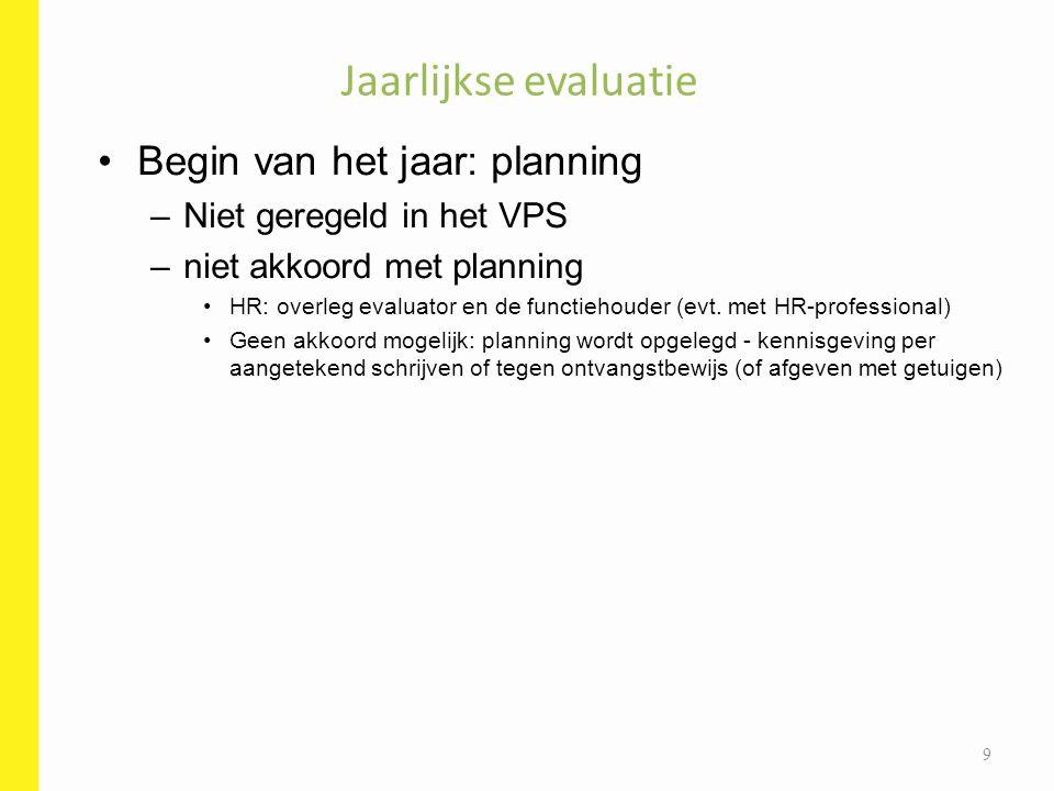 Begin van het jaar: planning –Niet geregeld in het VPS –niet akkoord met planning HR: overleg evaluator en de functiehouder (evt. met HR-professional)