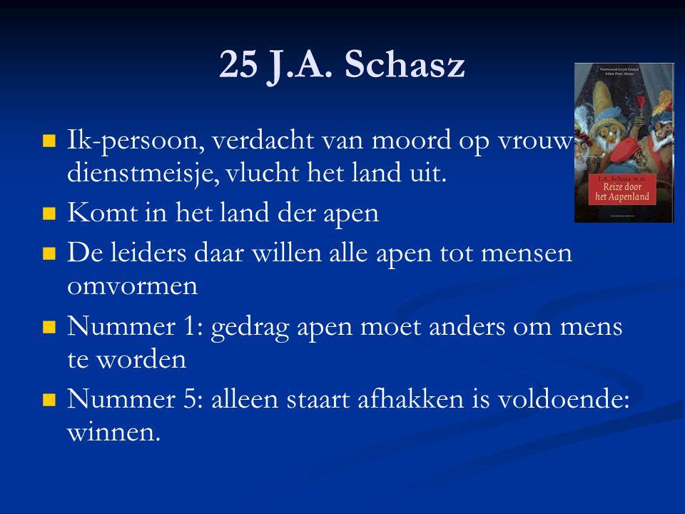25 J.A. Schasz Ik-persoon, verdacht van moord op vrouw + dienstmeisje, vlucht het land uit. Komt in het land der apen De leiders daar willen alle apen