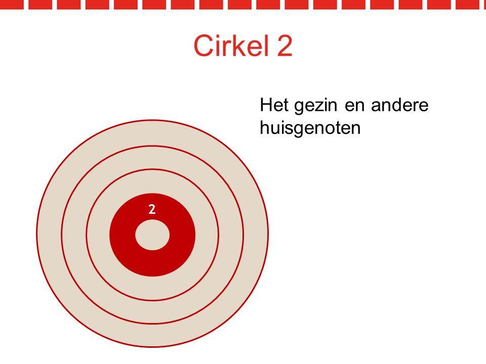 Cirkel 2 2 Het gezin en andere huisgenoten 2