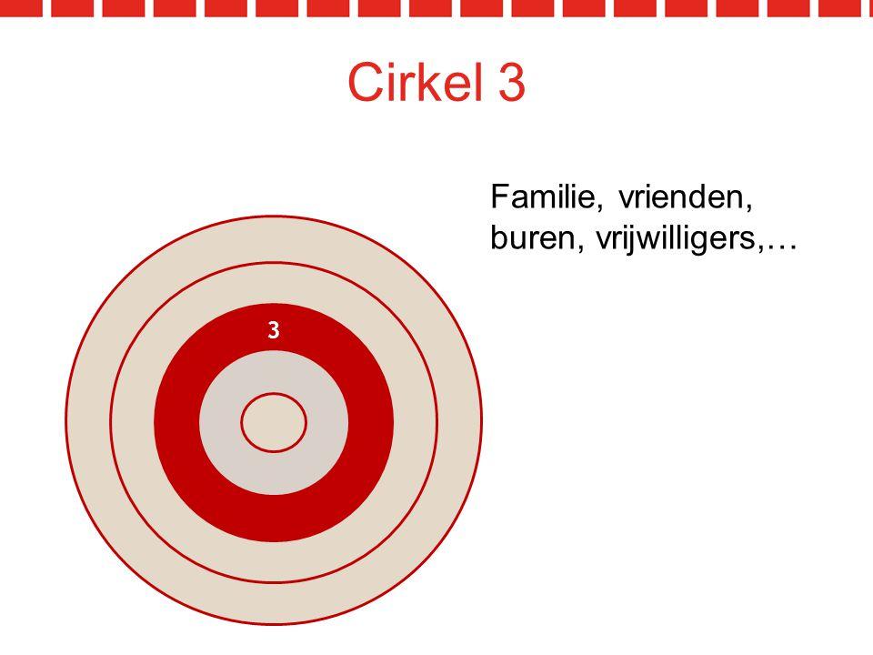 Cirkel 3 2 Familie, vrienden, buren, vrijwilligers,… 3