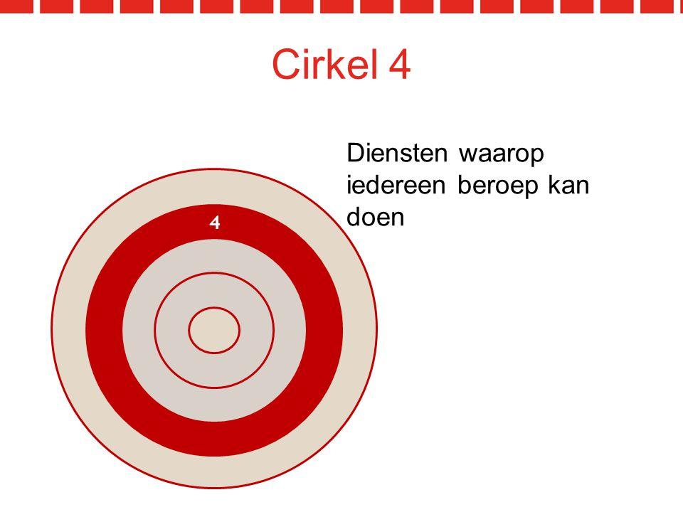 Cirkel 4 2 4 Diensten waarop iedereen beroep kan doen
