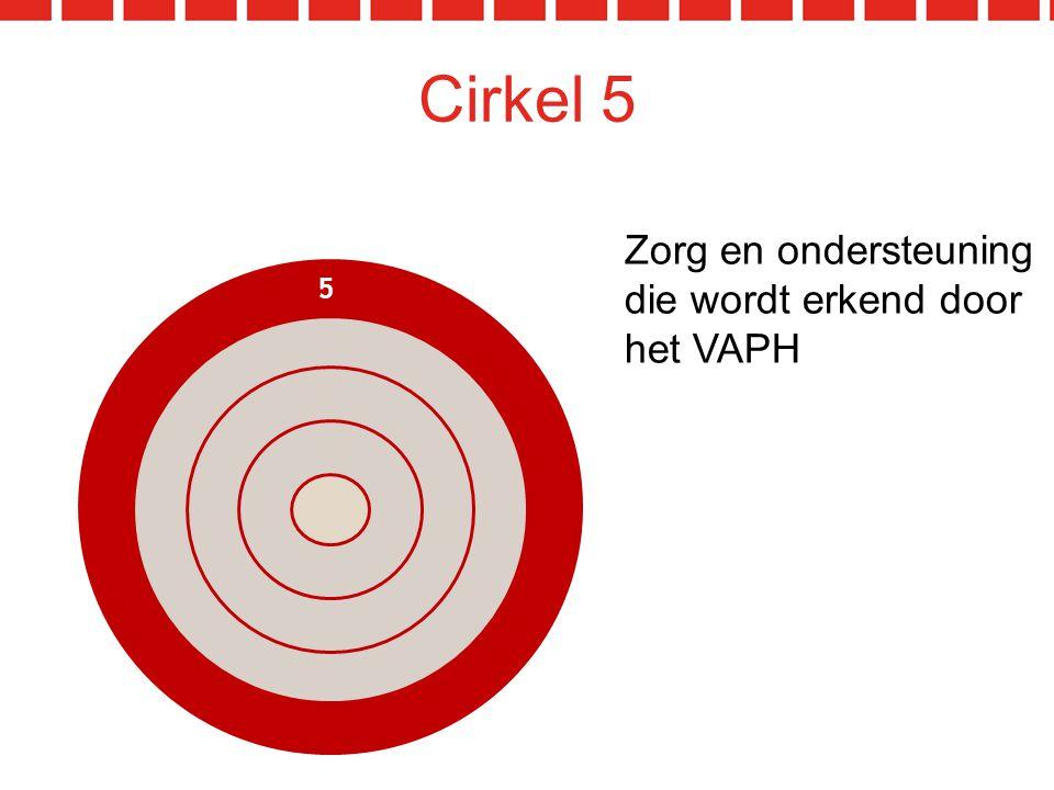 Cirkel 5 2 5 Zorg en ondersteuning die wordt erkend door het VAPH