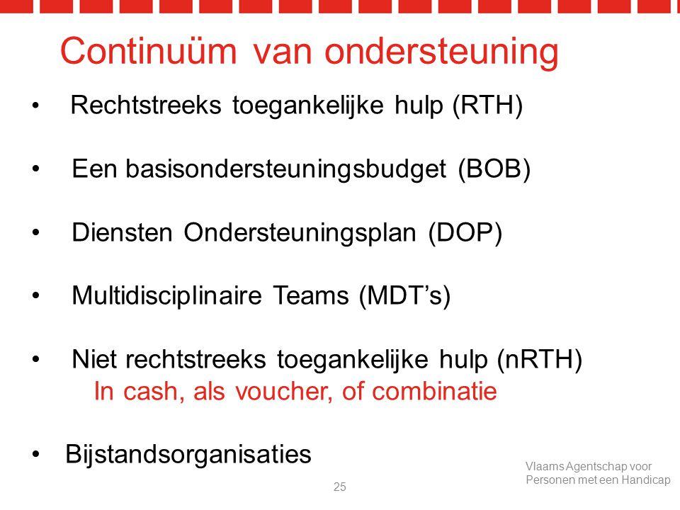 Continuüm van ondersteuning Rechtstreeks toegankelijke hulp (RTH) Een basisondersteuningsbudget (BOB) Diensten Ondersteuningsplan (DOP) Multidisciplinaire Teams (MDT's) Niet rechtstreeks toegankelijke hulp (nRTH) In cash, als voucher, of combinatie Bijstandsorganisaties 25 Vlaams Agentschap voor Personen met een Handicap