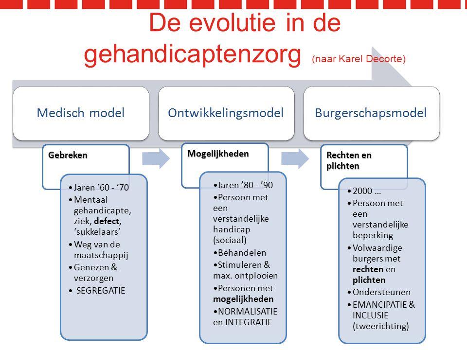 Medisch modelOntwikkelingsmodelBurgerschapsmodel De evolutie in de gehandicaptenzorg (naar Karel Decorte)Gebreken Jaren '60 - '70 Mentaal gehandicapte, ziek, defect, 'sukkelaars' Weg van de maatschappij Genezen & verzorgen SEGREGATIE Mogelijkheden Jaren '80 - '90 Persoon met een verstandelijke handicap (sociaal) Behandelen Stimuleren & max.