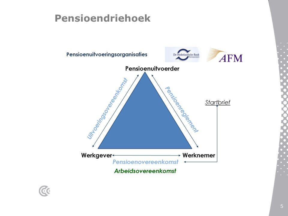 Beperkingen rol OR Pensioen is inhoudelijk geregeld in CAO OR bevoegd door afspraken tussen cao partijen Voor het gedeelte dat het minimum van de cao overstijgt 16