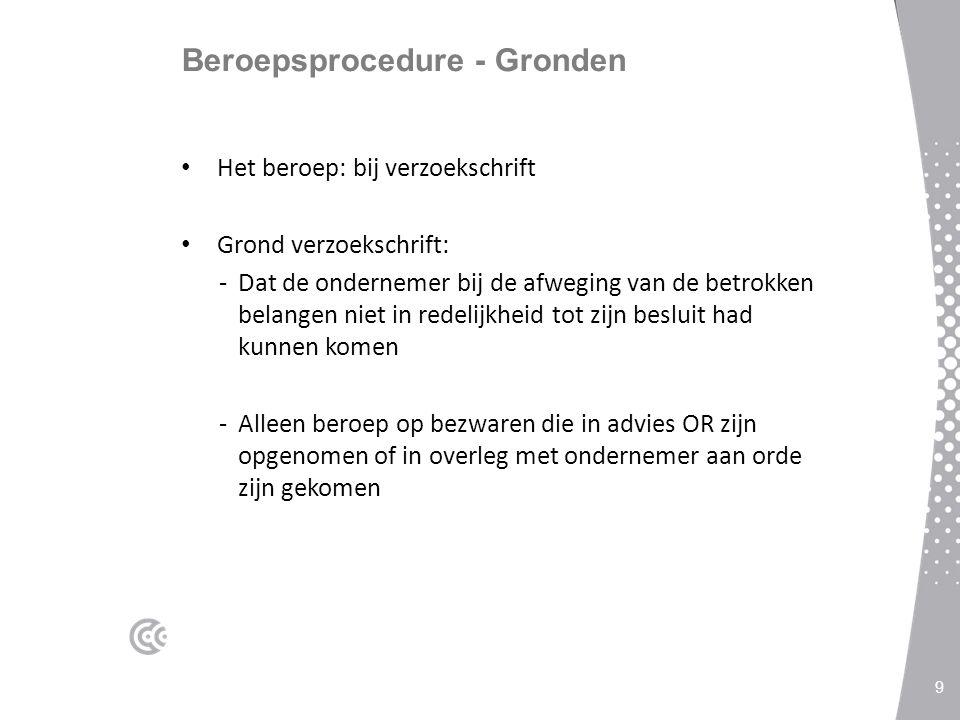 Beroepsprocedure - Gronden Het beroep: bij verzoekschrift Grond verzoekschrift: -Dat de ondernemer bij de afweging van de betrokken belangen niet in r