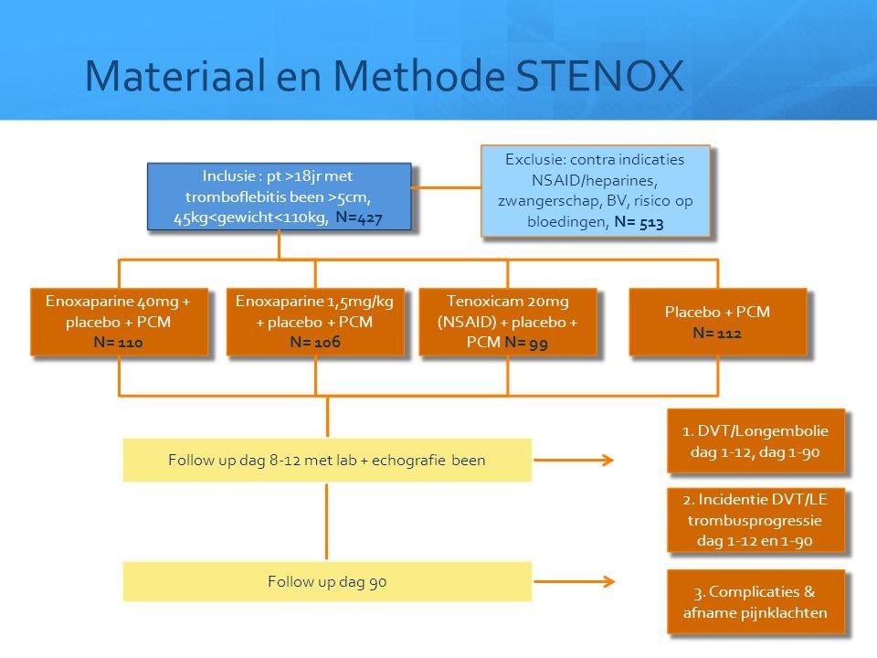 Materiaal en Methode STENOX Inclusie : pt >18jr met tromboflebitis been >5cm, 45kg<gewicht<110kg, N=427 Exclusie: contra indicaties NSAID/heparines, z
