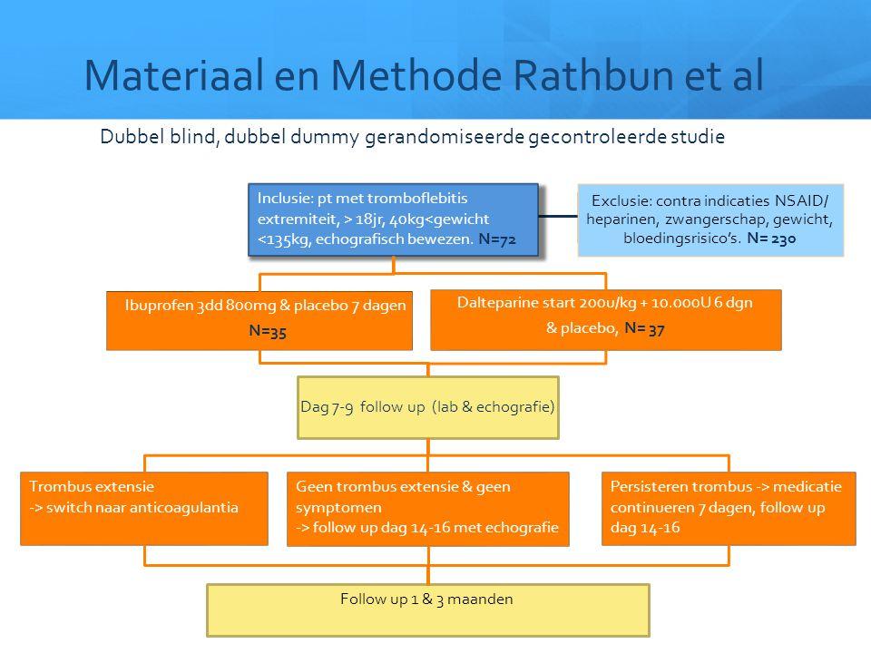 Materiaal en Methode Rathbun et al Dag 7-9 follow up (lab & echografie) Inclusie: pt met tromboflebitis extremiteit, > 18jr, 40kg<gewicht <135kg, echo