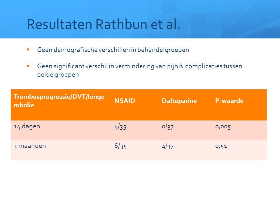 Resultaten Rathbun et al. Trombusprogressie/DVT/longe mbolie NSAIDDalteparineP-waarde 14 dagen4/350/370,005 3 maanden6/354/370,51  Geen demografische