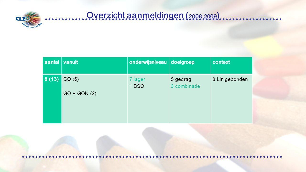 Overzicht aanmeldingen ( 2008-2009 ) aantalvanuitonderwijsniveaudoelgroepcontext 8 (13)GO (6) GO + GON (2) 7 lager 1 BSO 5 gedrag 3 combinatie 8 Lln gebonden