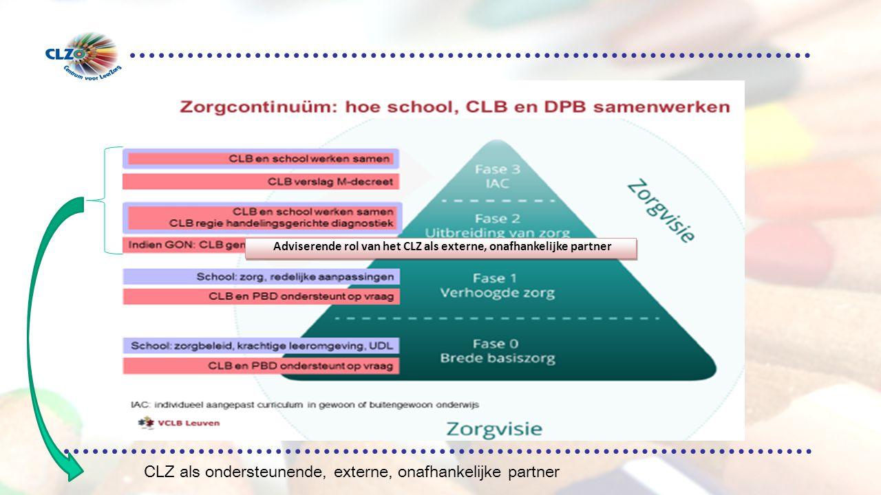 Adviserende rol van het CLZ als externe, onafhankelijke partner CLZ als ondersteunende, externe, onafhankelijke partner