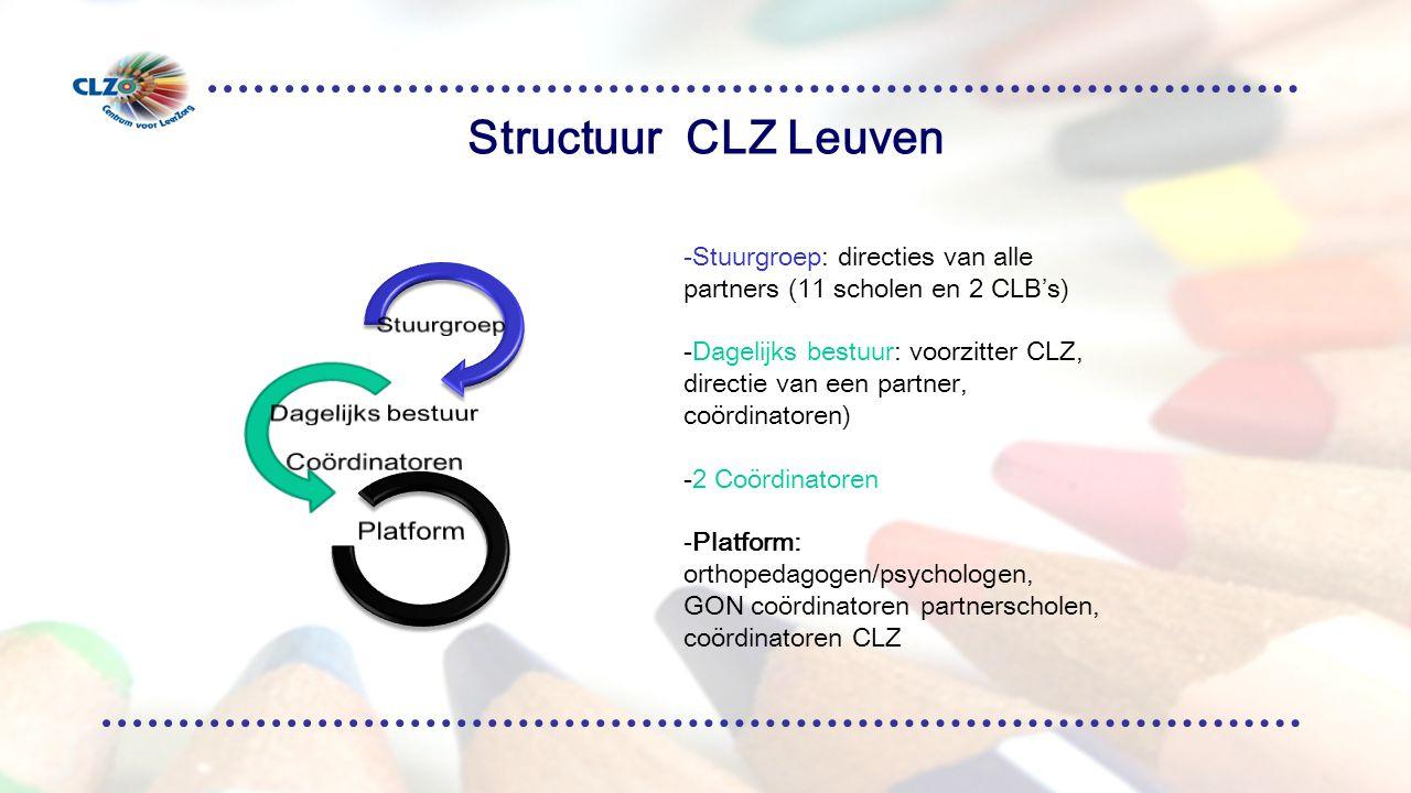 Structuur CLZ Leuven -Stuurgroep: directies van alle partners (11 scholen en 2 CLB's) -Dagelijks bestuur: voorzitter CLZ, directie van een partner, coördinatoren) -2 Coördinatoren -Platform: orthopedagogen/psychologen, GON coördinatoren partnerscholen, coördinatoren CLZ