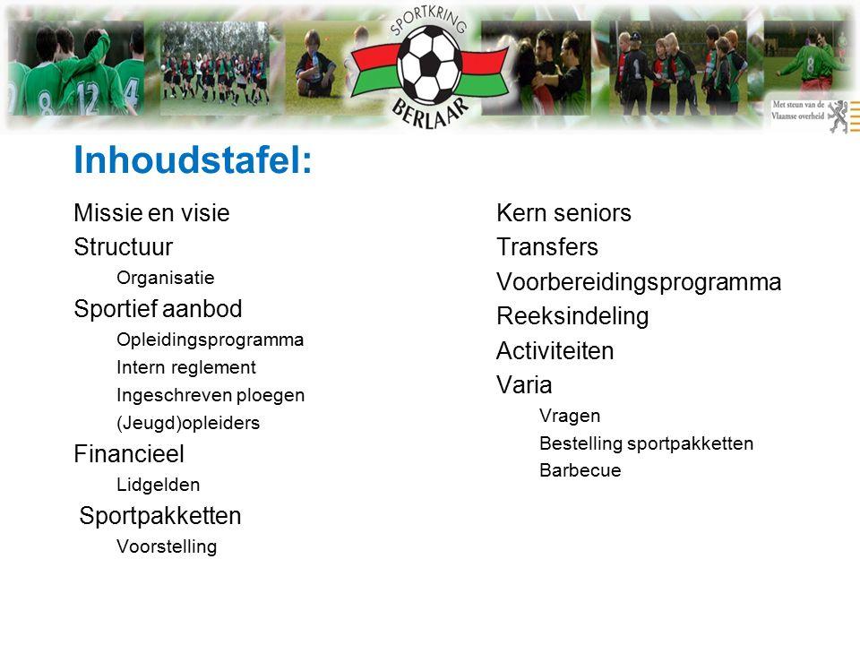 Missie: Sportkring Berlaar heeft de ambitie om met haar 1° elftal in een zo hoog mogelijke competitie uit te komen.