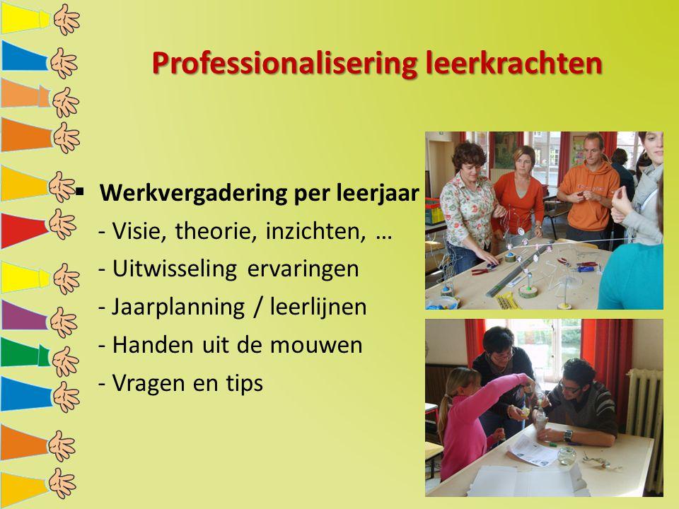 Professionalisering leerkrachten  Werkvergadering per leerjaar - Visie, theorie, inzichten, … - Uitwisseling ervaringen - Jaarplanning / leerlijnen - Handen uit de mouwen - Vragen en tips
