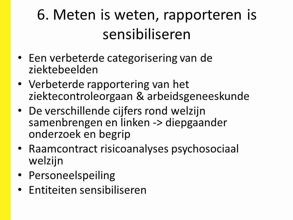6. Meten is weten, rapporteren is sensibiliseren Een verbeterde categorisering van de ziektebeelden Verbeterde rapportering van het ziektecontroleorga