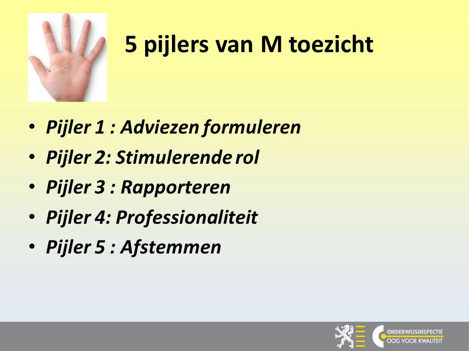 5 pijlers van M toezicht Pijler 1 : Adviezen formuleren Pijler 2: Stimulerende rol Pijler 3 : Rapporteren Pijler 4: Professionaliteit Pijler 5 : Afstemmen