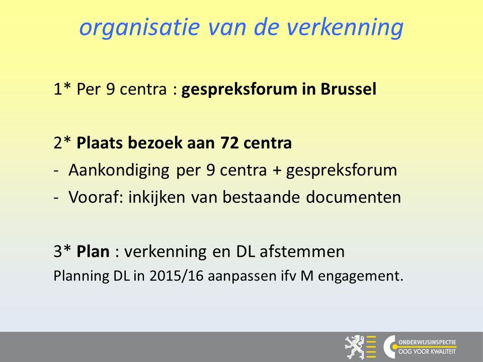 organisatie van de verkenning 1* Per 9 centra : gespreksforum in Brussel 2* Plaats bezoek aan 72 centra -Aankondiging per 9 centra + gespreksforum -Vooraf: inkijken van bestaande documenten 3* Plan : verkenning en DL afstemmen Planning DL in 2015/16 aanpassen ifv M engagement.