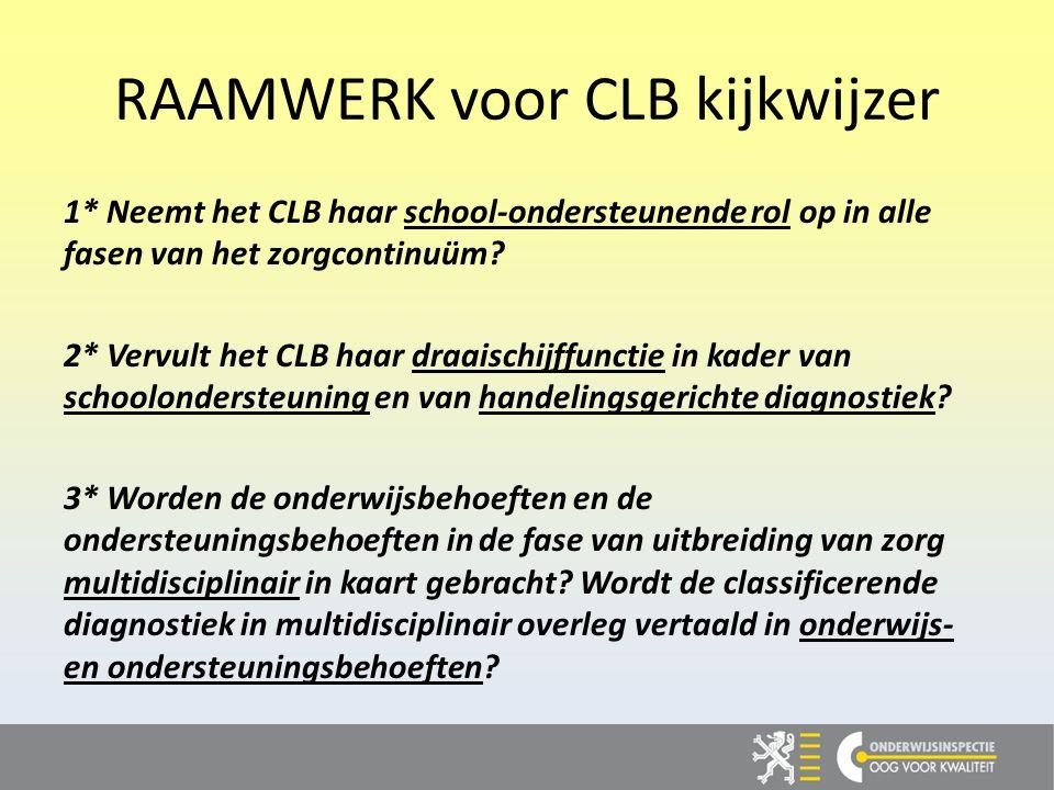 RAAMWERK voor CLB kijkwijzer 1* Neemt het CLB haar school-ondersteunende rol op in alle fasen van het zorgcontinuüm.