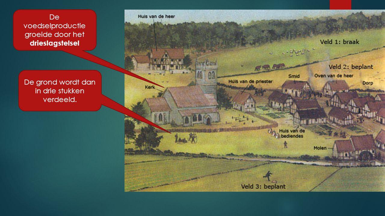 De voedselproductie groeide door het drieslagstelsel De grond wordt dan in drie stukken verdeeld.