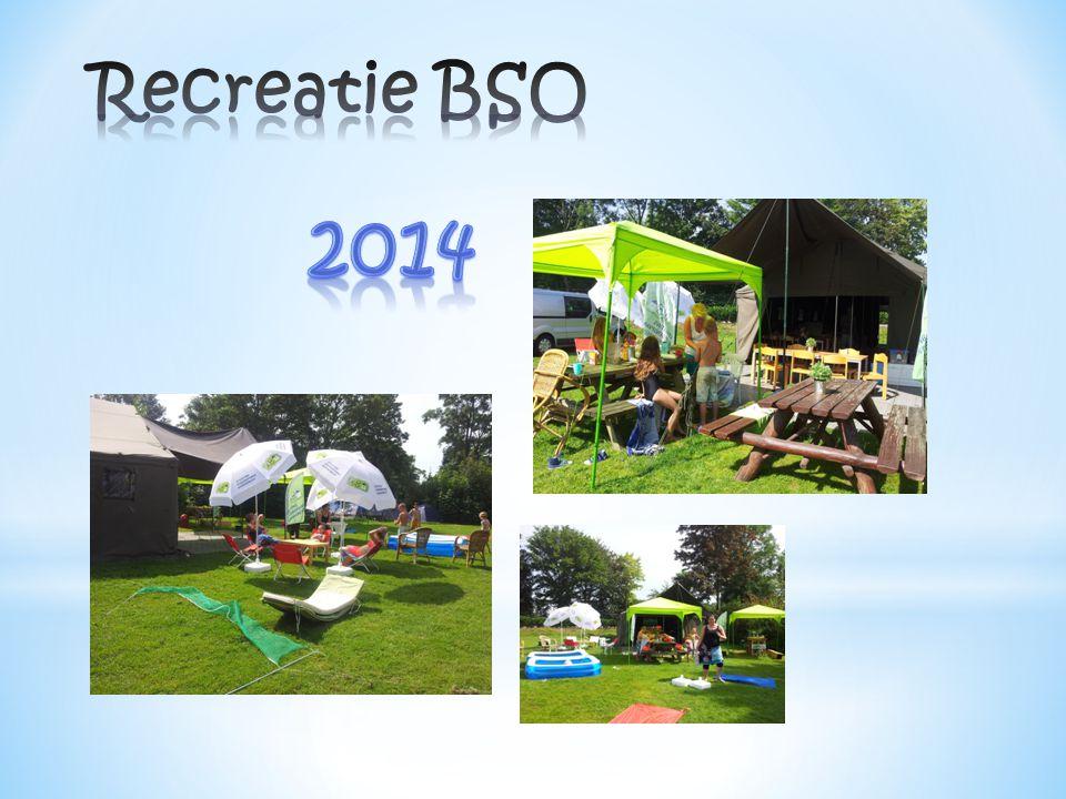 Natuur BSO BuitenGewoon ZuiderCarnisseweg 110 ca.