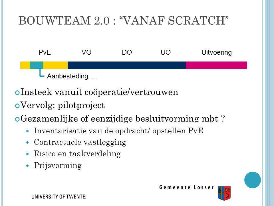 """BOUWTEAM 2.0 : """"VANAF SCRATCH"""" Insteek vanuit coöperatie/vertrouwen Vervolg: pilotproject Gezamenlijke of eenzijdige besluitvorming mbt ? Inventarisat"""