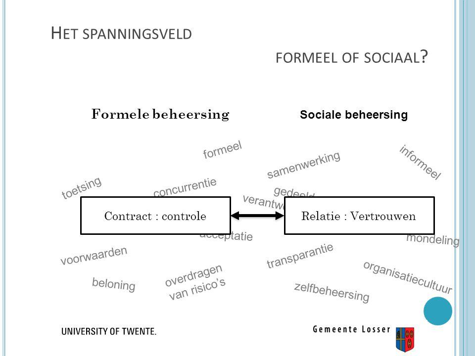Formele beheersing Sociale beheersing samenwerking gedeelde verantwoordelijkheid voorwaarden beloning overdragen van risico's transparantie informeel