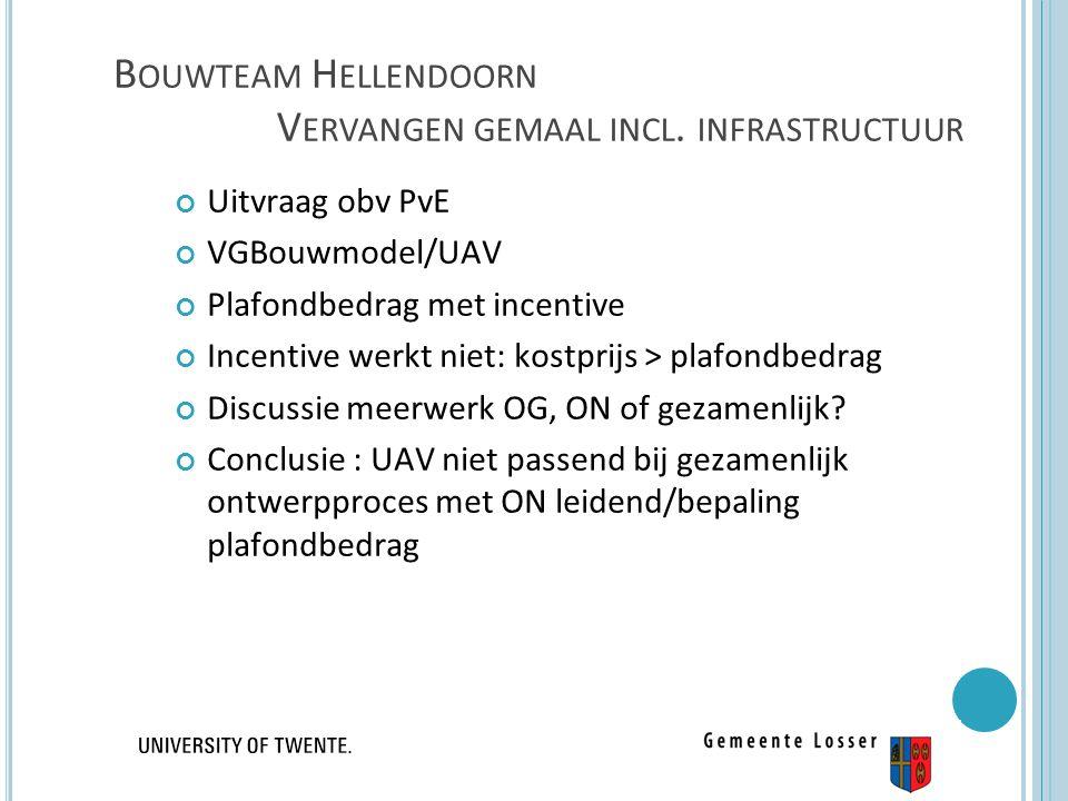 Uitvraag obv PvE VGBouwmodel/UAV Plafondbedrag met incentive Incentive werkt niet: kostprijs > plafondbedrag Discussie meerwerk OG, ON of gezamenlijk?