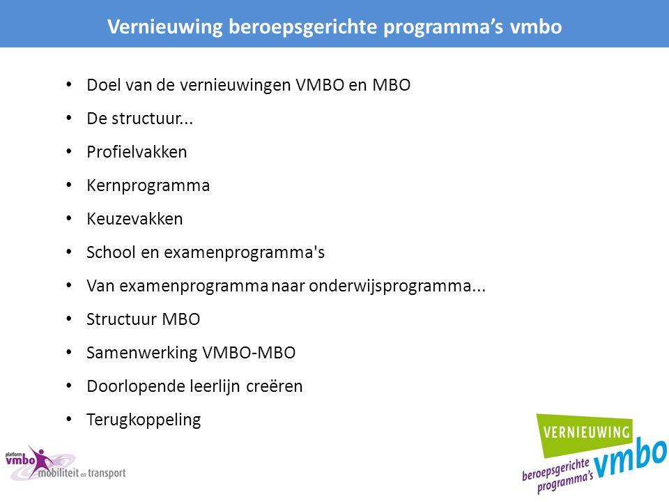 Vernieuwing beroepsgerichte programma's vmbo Doel van de vernieuwingen VMBO en MBO De structuur... Profielvakken Kernprogramma Keuzevakken School en e