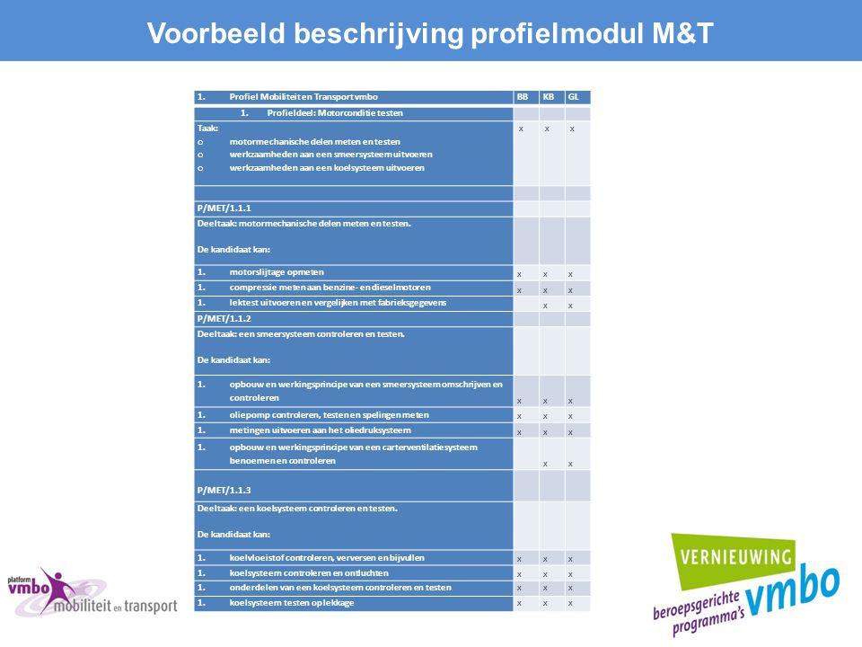 Voorbeeld beschrijving profielmodul M&T 1.Profiel Mobiliteit en Transport vmboBBKBGL 1.Profieldeel: Motorconditie testen Taak: o motormechanische dele