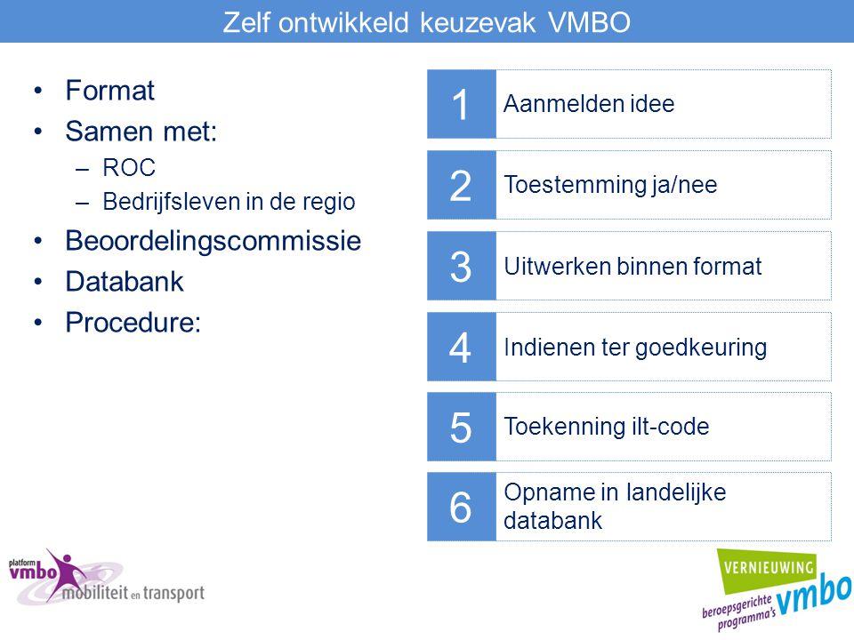 Zelf ontwikkeld keuzevak VMBO Format Samen met: –ROC –Bedrijfsleven in de regio Beoordelingscommissie Databank Procedure: 1 Aanmelden idee 2 Toestemmi