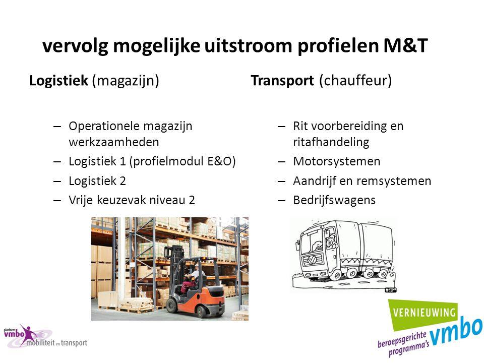vervolg mogelijke uitstroom profielen M&T Logistiek (magazijn) – Operationele magazijn werkzaamheden – Logistiek 1 (profielmodul E&O) – Logistiek 2 –