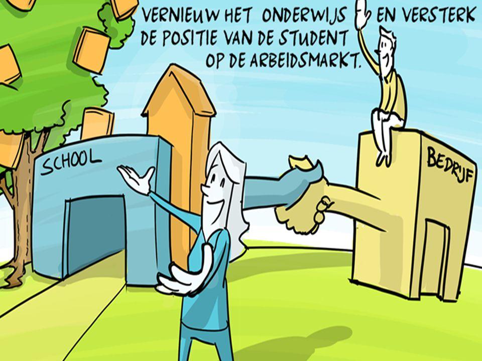 Communicatie over project Digitale nieuwsbrief Platforms beroepsgerichte programma's www.vernieuwingvmbo.nl http://www.herzieningmbo.nl/magazine/2014/12/boekje- herziening-kwalificatiestructuur-mbo/ http://www.herzieningmbo.nl/magazine/2014/12/boekje- herziening-kwalificatiestructuur-mbo/ Vernieuwing