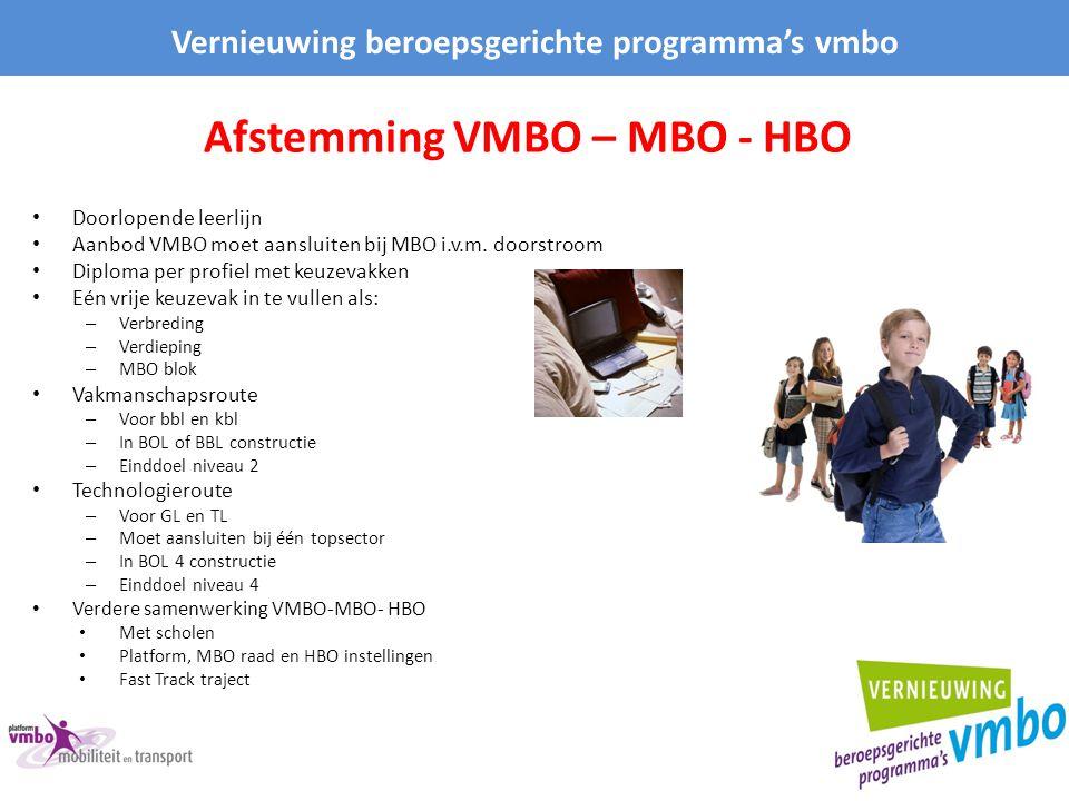 Doorlopende leerlijn Aanbod VMBO moet aansluiten bij MBO i.v.m. doorstroom Diploma per profiel met keuzevakken Eén vrije keuzevak in te vullen als: –