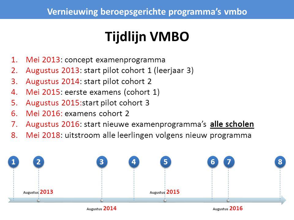 Tijdlijn VMBO 1.Mei 2013: concept examenprogramma 2.Augustus 2013: start pilot cohort 1 (leerjaar 3) 3.Augustus 2014: start pilot cohort 2 4.Mei 2015: