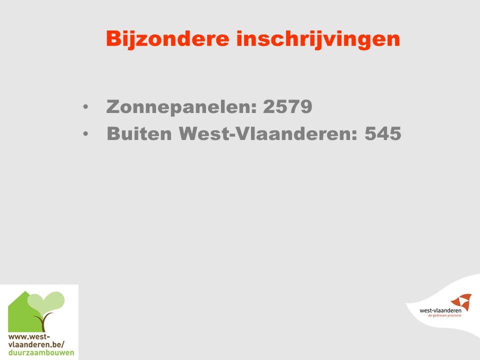 Bijzondere inschrijvingen Zonnepanelen: 2579 Buiten West-Vlaanderen: 545