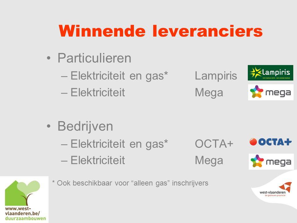 Winnende leveranciers Particulieren –Elektriciteit en gas*Lampiris –Elektriciteit Mega Bedrijven –Elektriciteit en gas*OCTA+ –ElektriciteitMega * Ook beschikbaar voor alleen gas inschrijvers