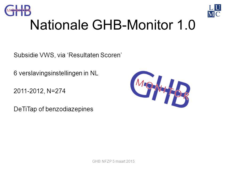 Nationale GHB-Monitor 1.0 Subsidie VWS, via 'Resultaten Scoren' 6 verslavingsinstellingen in NL 2011-2012, N=274 DeTiTap of benzodiazepines GHB NFZP 5
