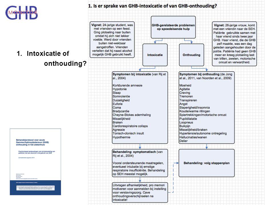 Studiedag GHB 18 januari 2012 1.Intoxicatie of onthouding?