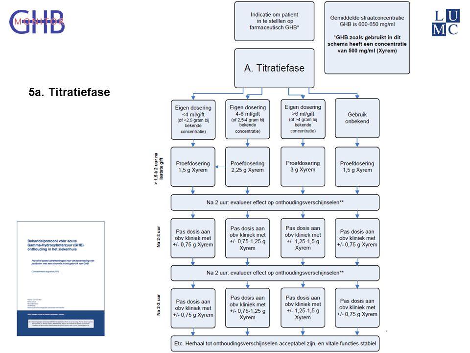 Studiedag GHB 18 januari 2012 5a. Titratiefase