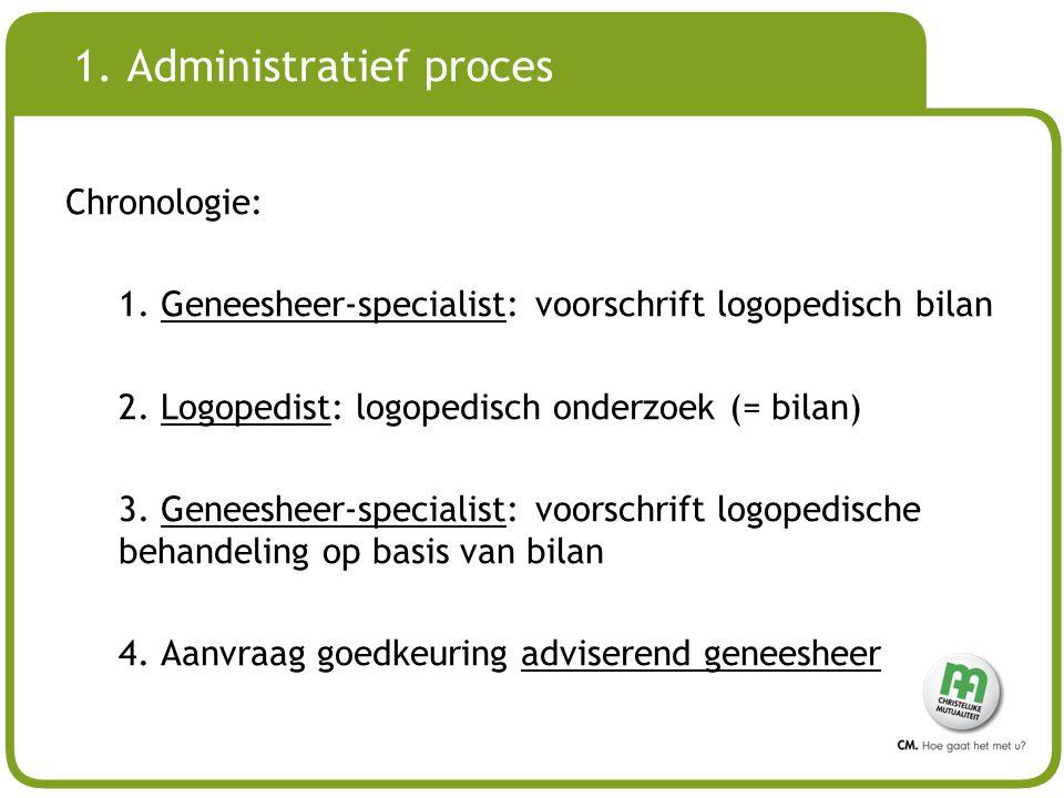 # 1. Administratief proces Chronologie: 1. Geneesheer-specialist: voorschrift logopedisch bilan 2. Logopedist: logopedisch onderzoek (= bilan) 3. Gene