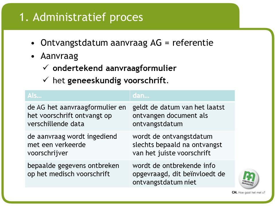 # Ontvangstdatum aanvraag AG = referentie Aanvraag ondertekend aanvraagformulier het geneeskundig voorschrift. Als…dan… de AG het aanvraagformulier en