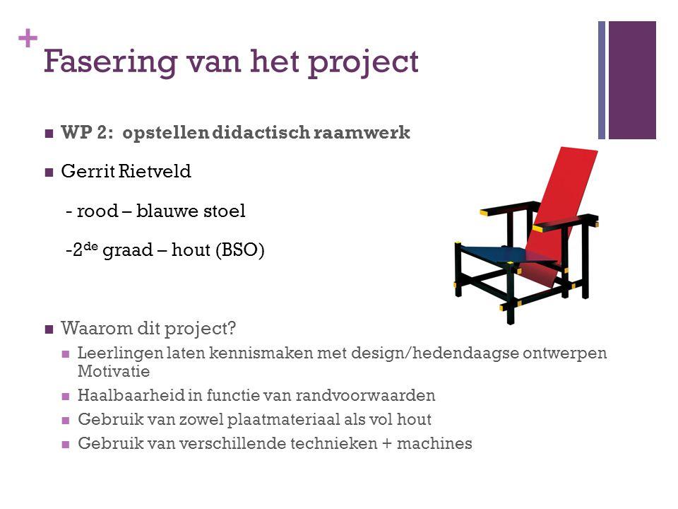 + Fasering van het project WP 2: opstellen didactisch raamwerk Gerrit Rietveld - rood – blauwe stoel -2 de graad – hout (BSO) Waarom dit project? Leer