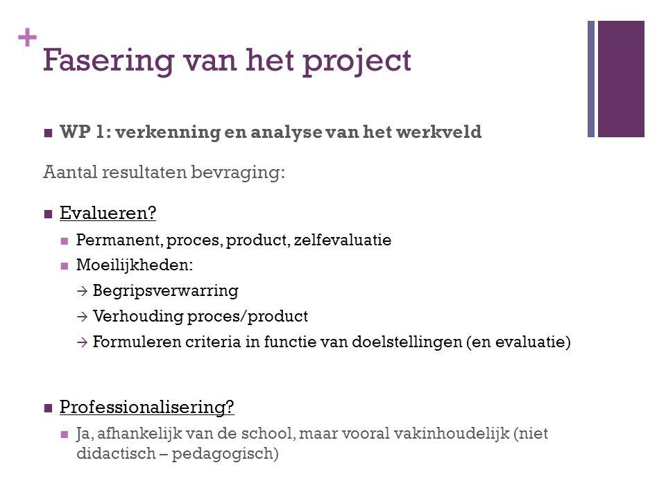 + Fasering van het project WP 1: verkenning en analyse van het werkveld Aantal resultaten bevraging: Evalueren? Permanent, proces, product, zelfevalua