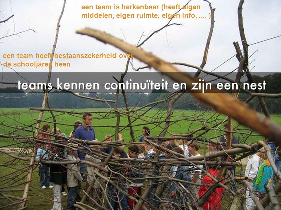 een team is herkenbaar (heeft eigen middelen, eigen ruimte, eigen info,....