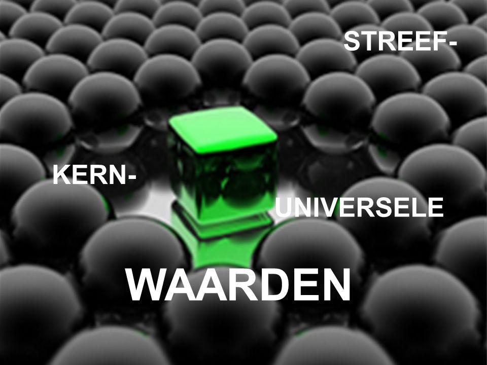 KERN- STREEF- WAARDEN UNIVERSELE TOEVALLIGE KERN- STREEF- WAARDEN UNIVERSELE