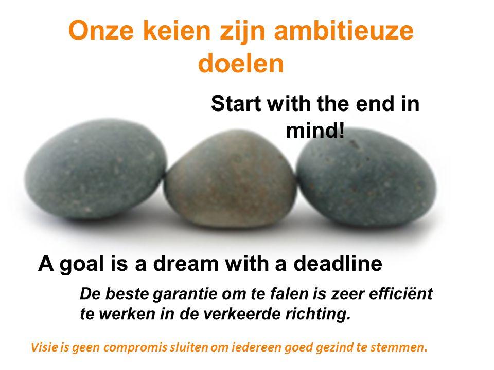 Onze keien zijn ambitieuze doelen A goal is a dream with a deadline De beste garantie om te falen is zeer efficiënt te werken in de verkeerde richting.